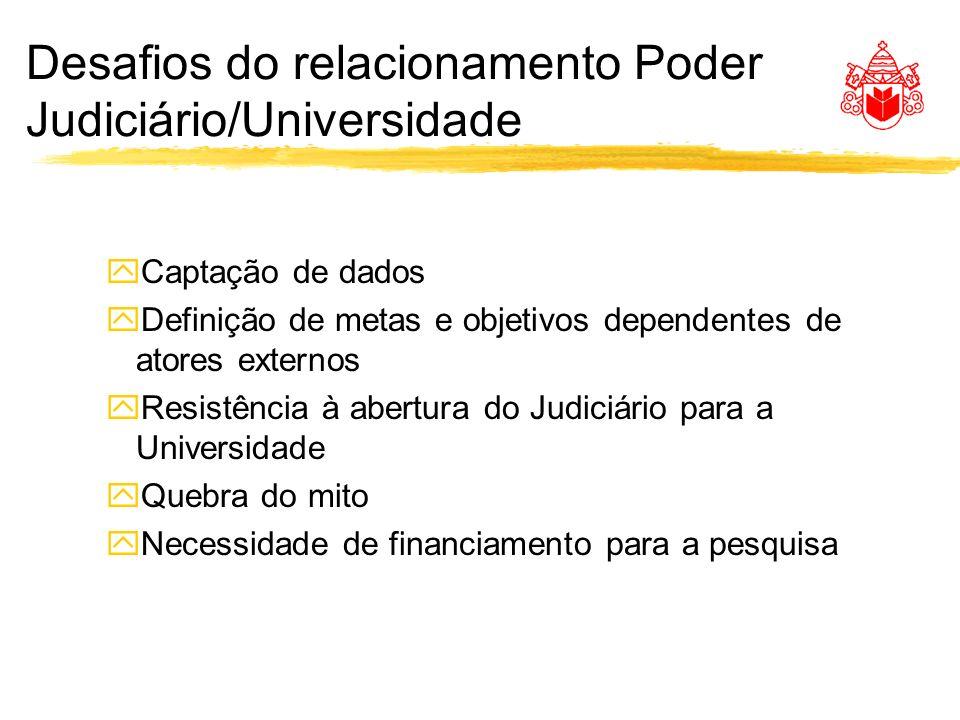 Desafios do relacionamento Poder Judiciário/Universidade