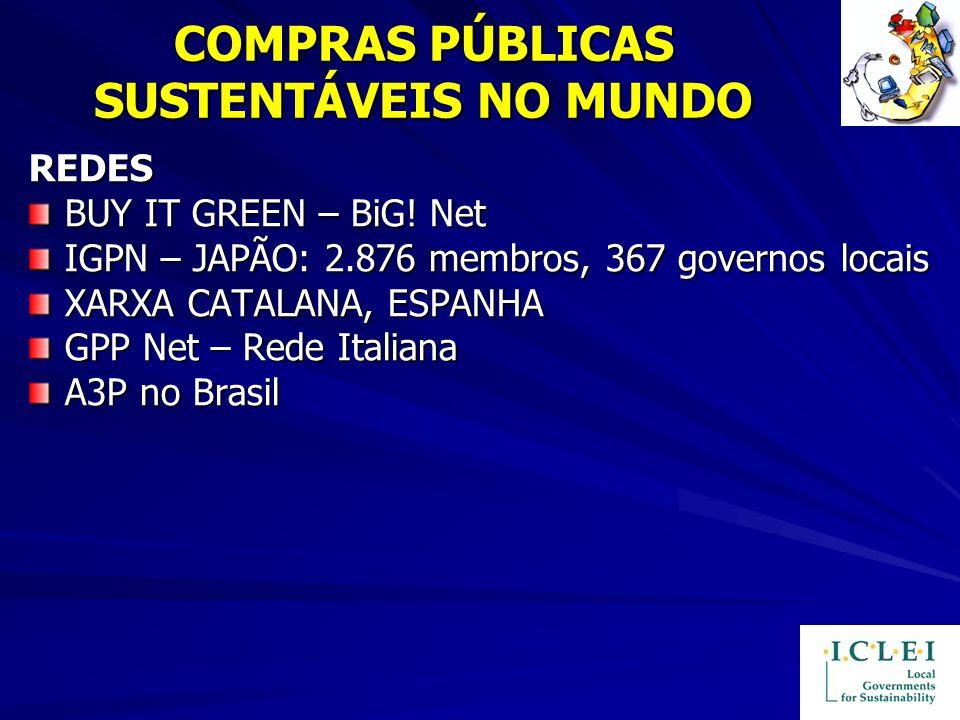 COMPRAS PÚBLICAS SUSTENTÁVEIS NO MUNDO