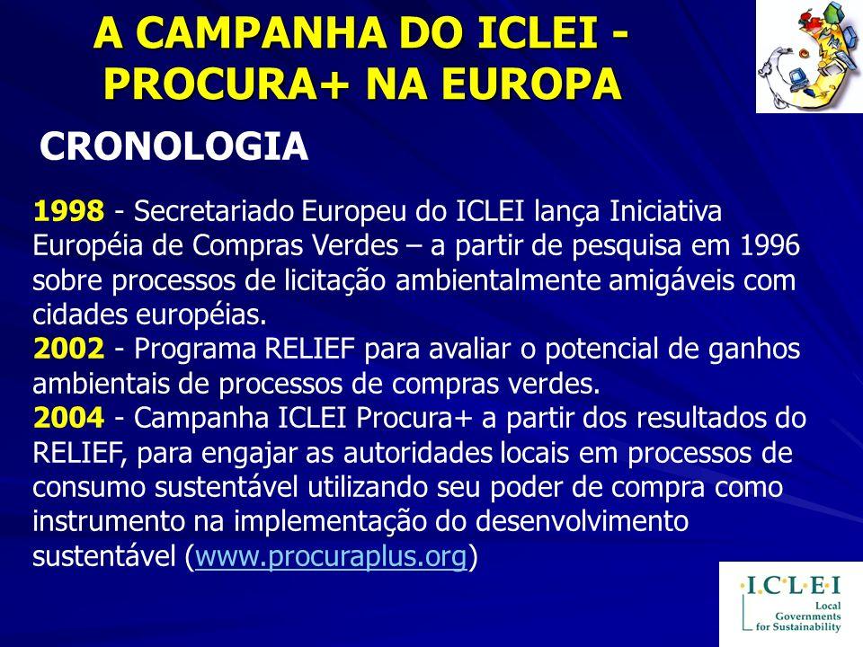 A CAMPANHA DO ICLEI - PROCURA+ NA EUROPA