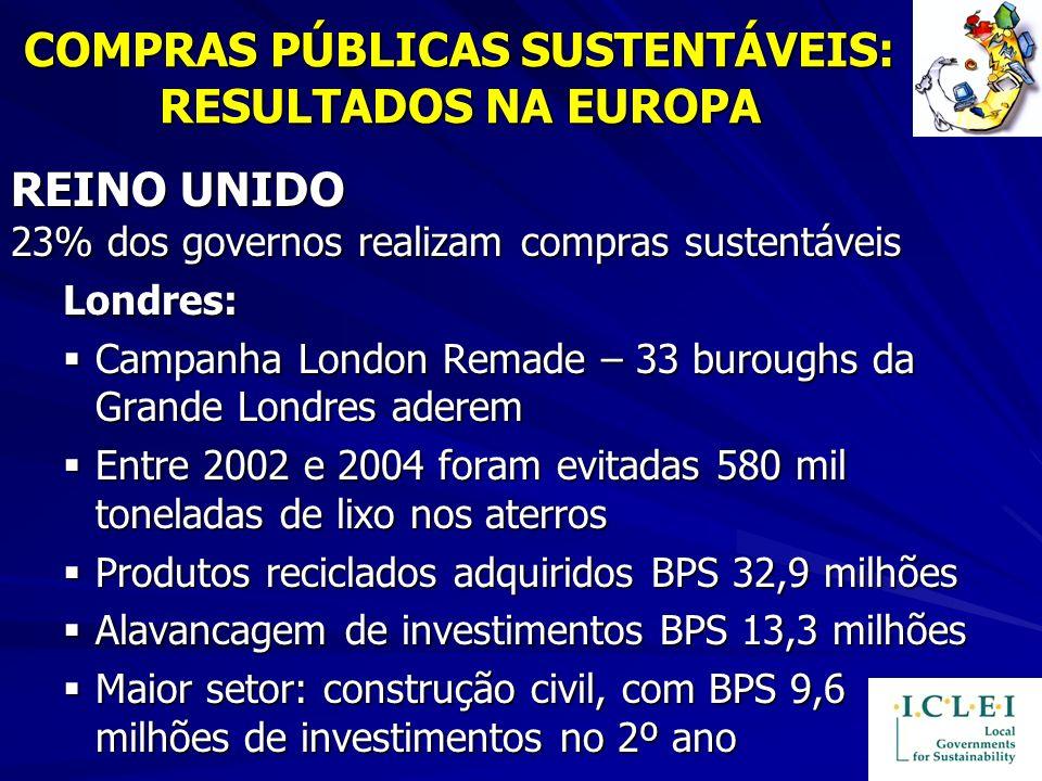 COMPRAS PÚBLICAS SUSTENTÁVEIS: RESULTADOS NA EUROPA