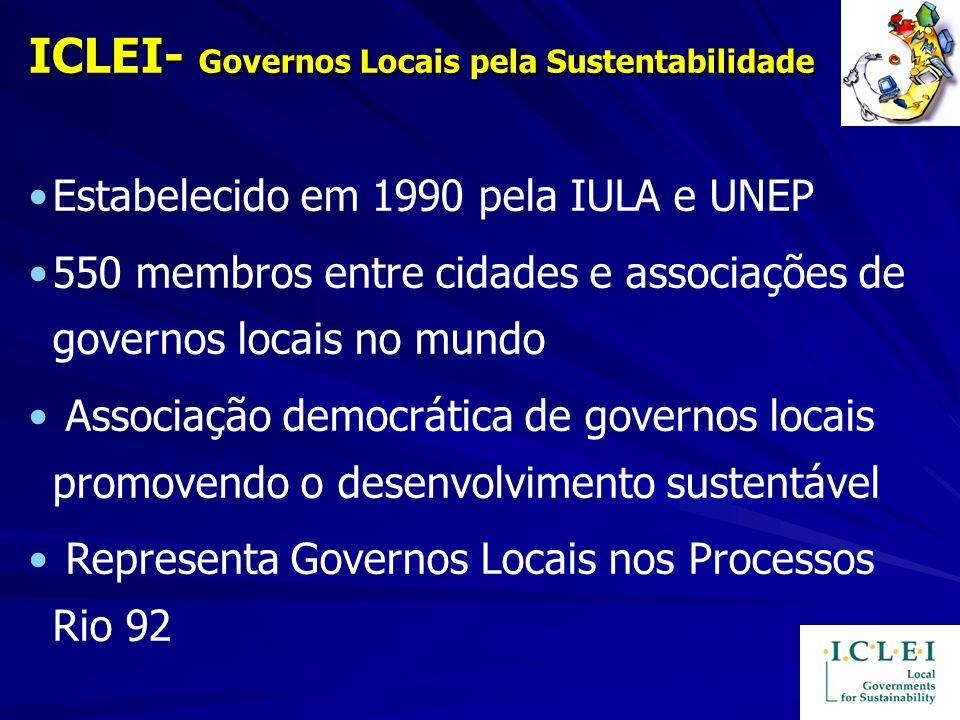 ICLEI- Governos Locais pela Sustentabilidade