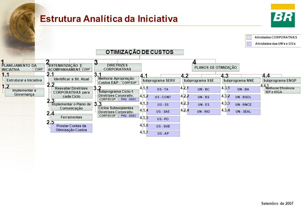 Estrutura Analítica da Iniciativa