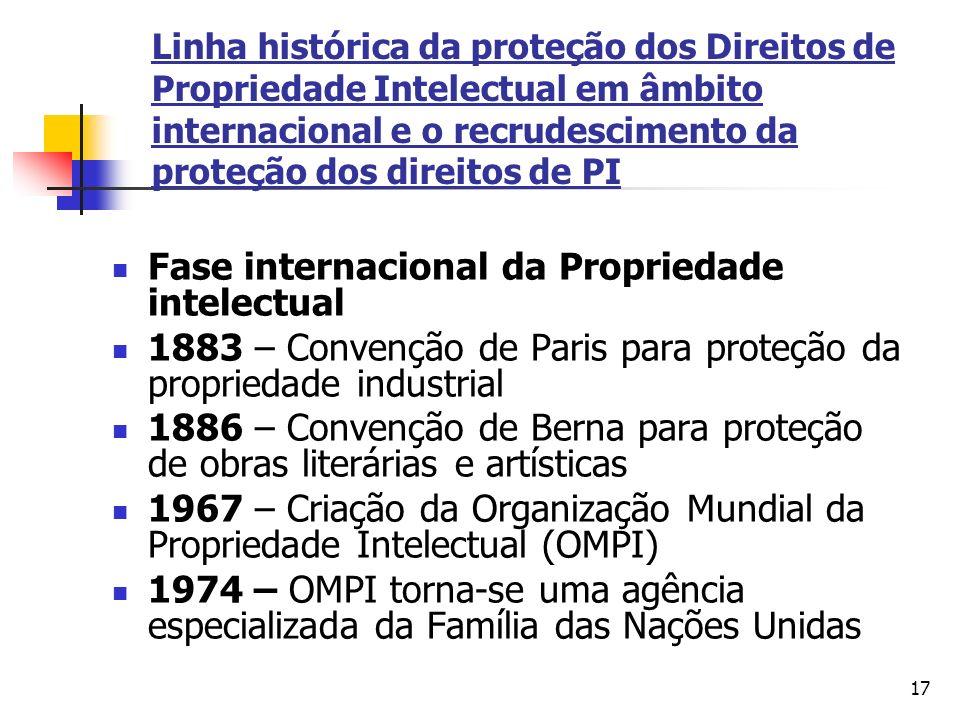 Fase internacional da Propriedade intelectual
