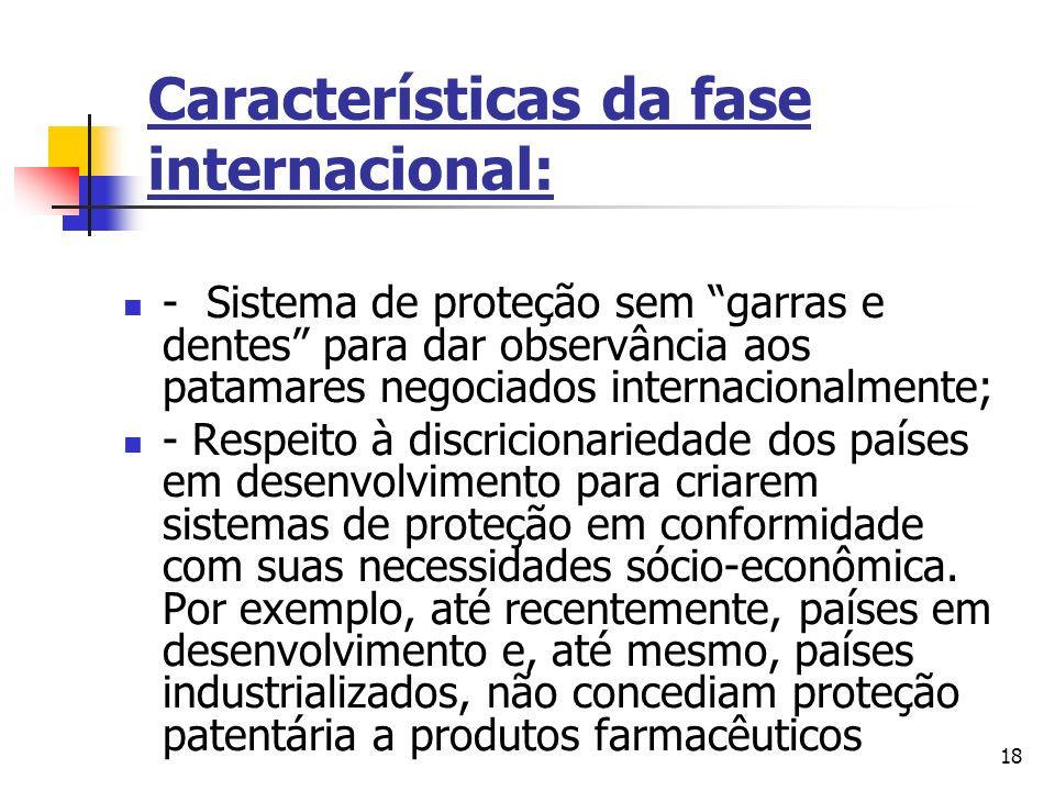 Características da fase internacional: