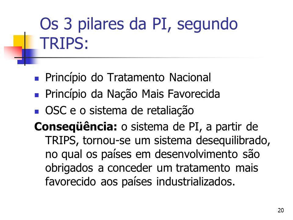 Os 3 pilares da PI, segundo TRIPS:
