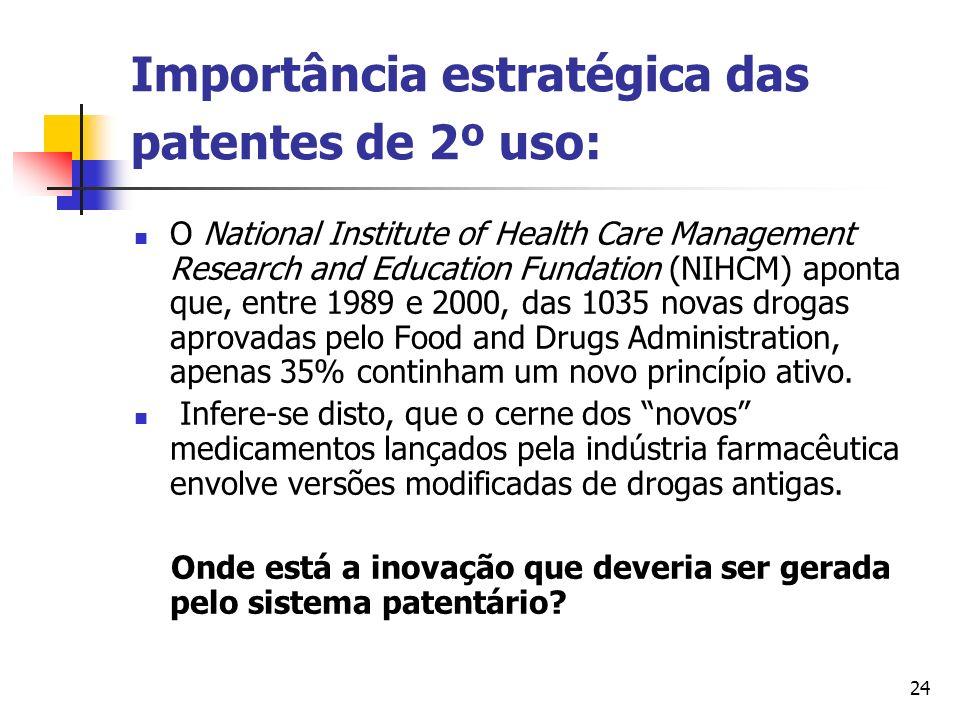 Importância estratégica das patentes de 2º uso: