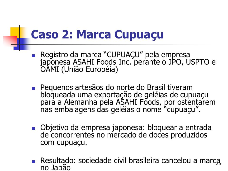Caso 2: Marca Cupuaçu Registro da marca CUPUAÇU pela empresa japonesa ASAHI Foods Inc. perante o JPO, USPTO e OAMI (União Européia)