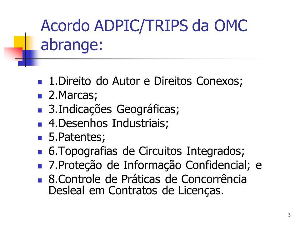 Acordo ADPIC/TRIPS da OMC abrange:
