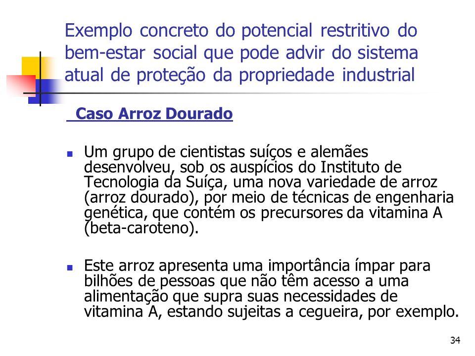Exemplo concreto do potencial restritivo do bem-estar social que pode advir do sistema atual de proteção da propriedade industrial