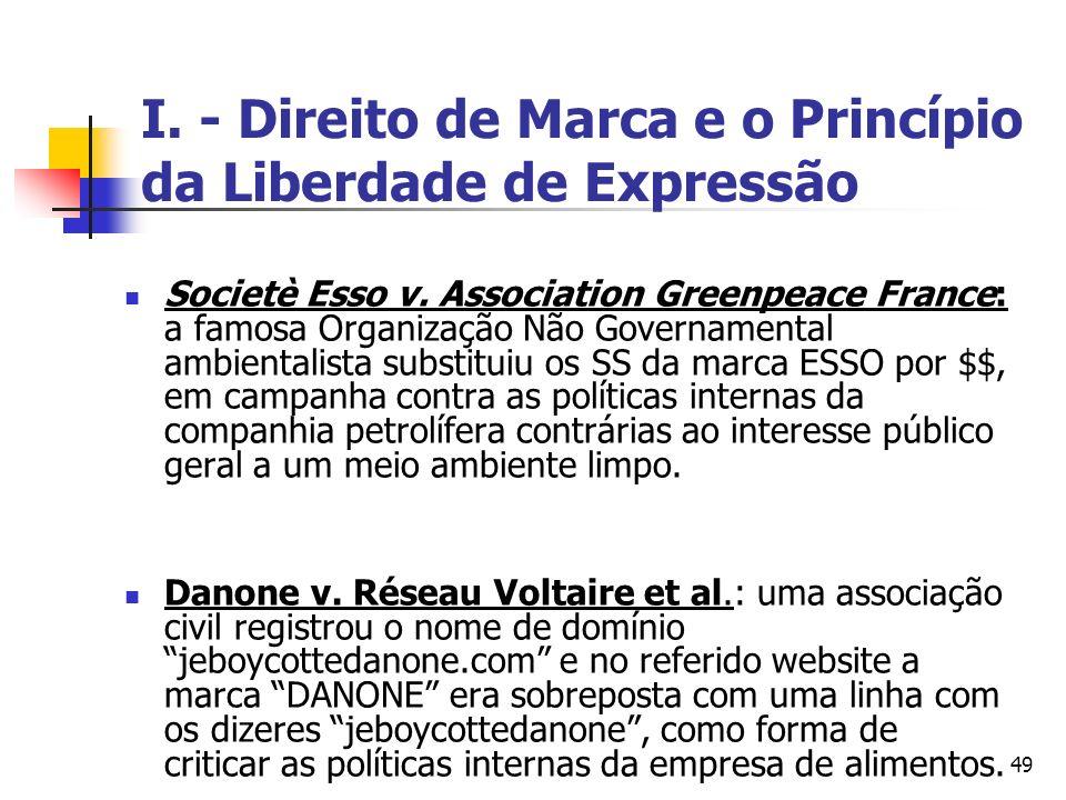 I. - Direito de Marca e o Princípio da Liberdade de Expressão