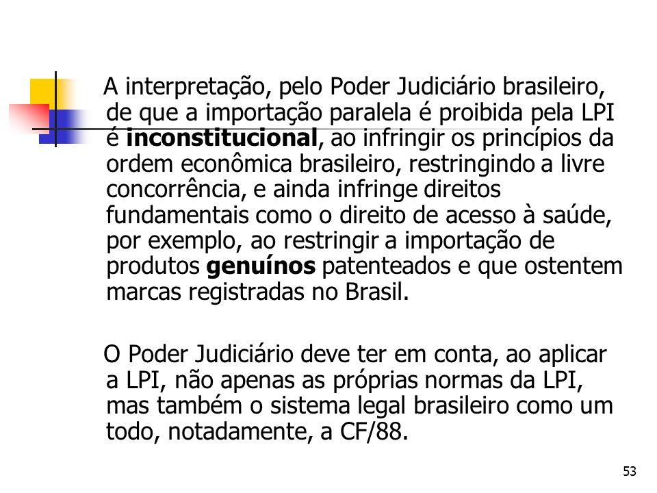 A interpretação, pelo Poder Judiciário brasileiro, de que a importação paralela é proibida pela LPI é inconstitucional, ao infringir os princípios da ordem econômica brasileiro, restringindo a livre concorrência, e ainda infringe direitos fundamentais como o direito de acesso à saúde, por exemplo, ao restringir a importação de produtos genuínos patenteados e que ostentem marcas registradas no Brasil.