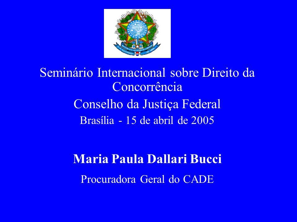 Seminário Internacional sobre Direito da Concorrência