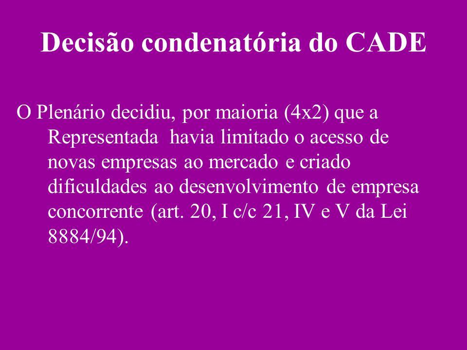 Decisão condenatória do CADE