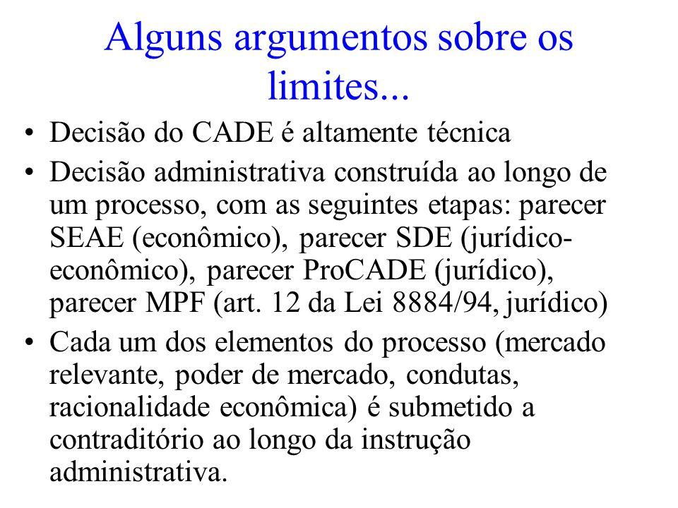 Alguns argumentos sobre os limites...