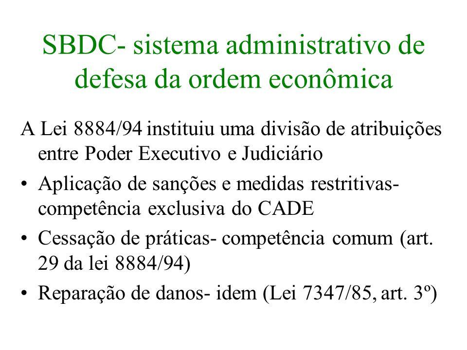 SBDC- sistema administrativo de defesa da ordem econômica