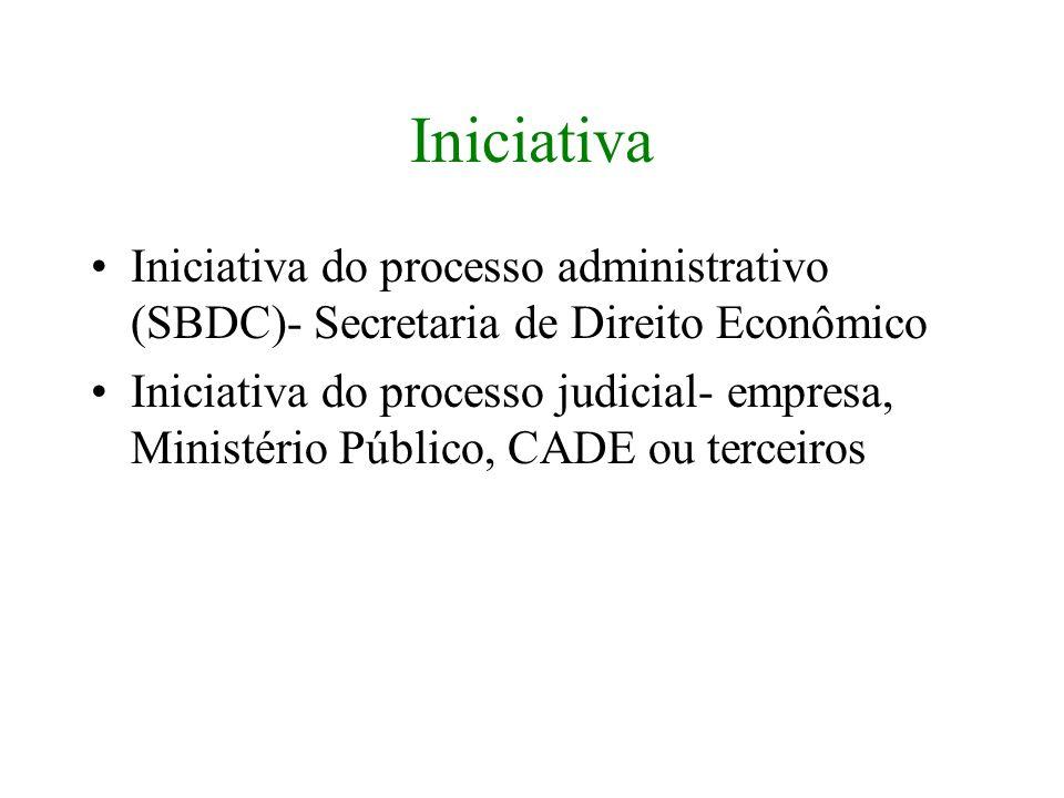 Iniciativa Iniciativa do processo administrativo (SBDC)- Secretaria de Direito Econômico.
