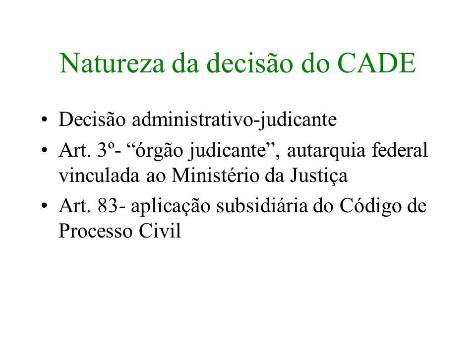 Natureza da decisão do CADE