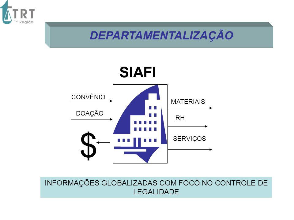INFORMAÇÕES GLOBALIZADAS COM FOCO NO CONTROLE DE LEGALIDADE