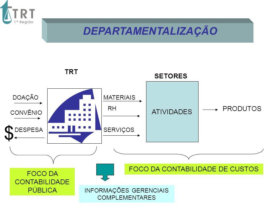 $ DEPARTAMENTALIZAÇÃO TRT SETORES ATIVIDADES PRODUTOS