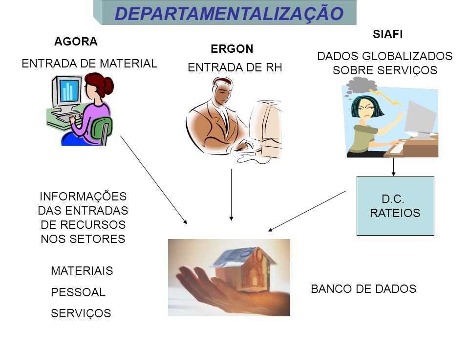 DEPARTAMENTALIZAÇÃO SIAFI AGORA ERGON