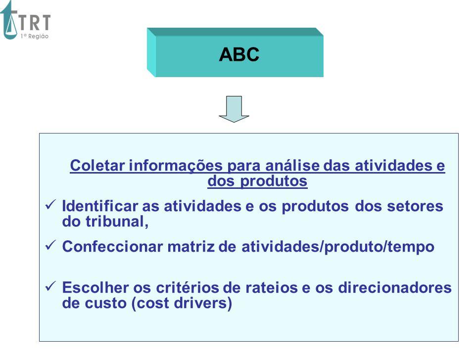Coletar informações para análise das atividades e dos produtos