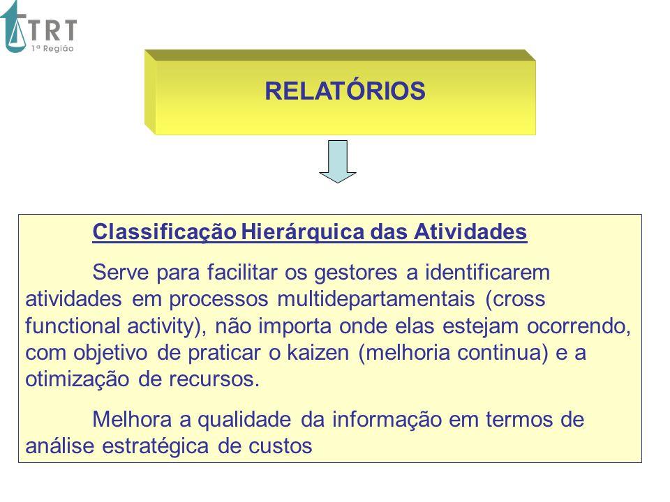 RELATÓRIOS Classificação Hierárquica das Atividades