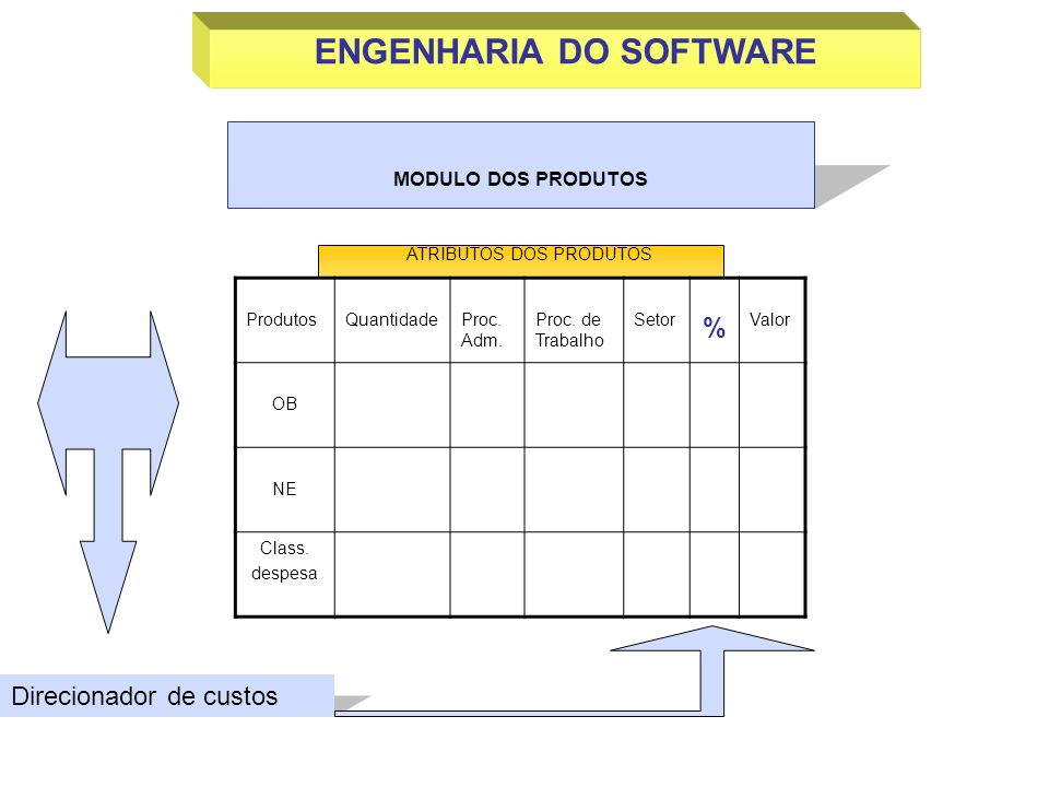 ENGENHARIA DO SOFTWARE