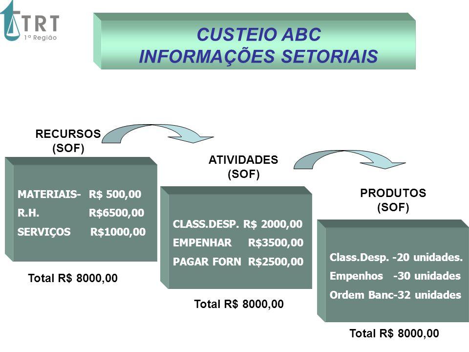 INFORMAÇÕES SETORIAIS