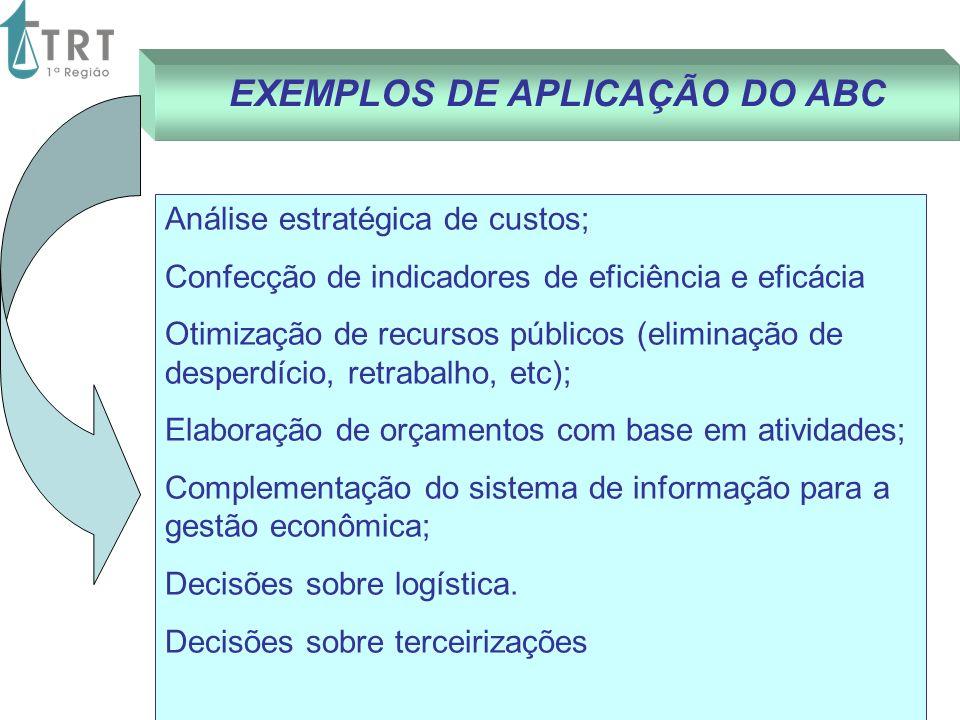 EXEMPLOS DE APLICAÇÃO DO ABC