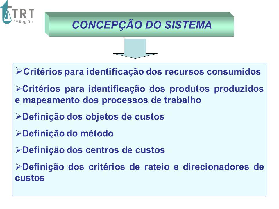 Critérios para identificação dos recursos consumidos