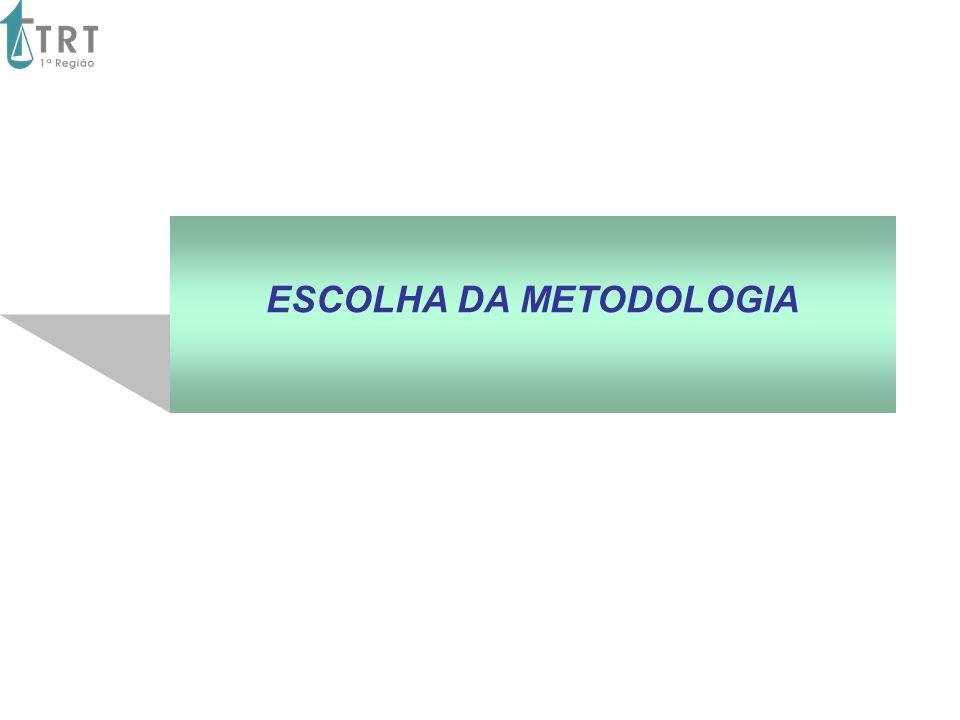 ESCOLHA DA METODOLOGIA