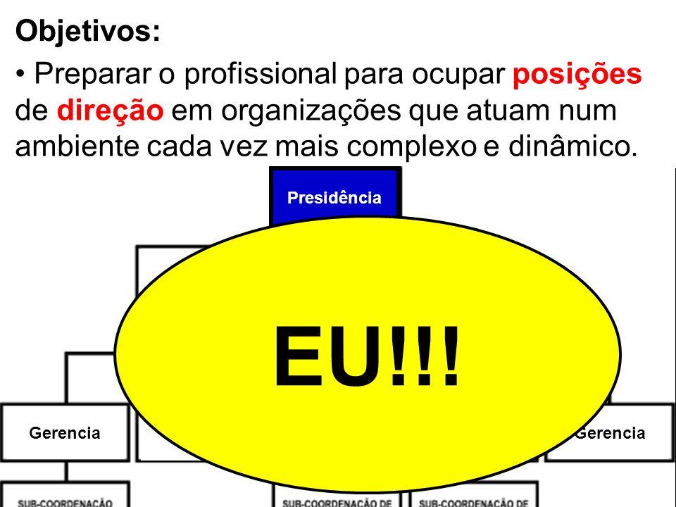Processos EU!!! Objetivos: