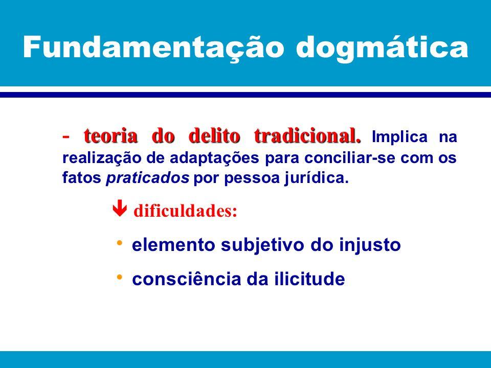 Fundamentação dogmática