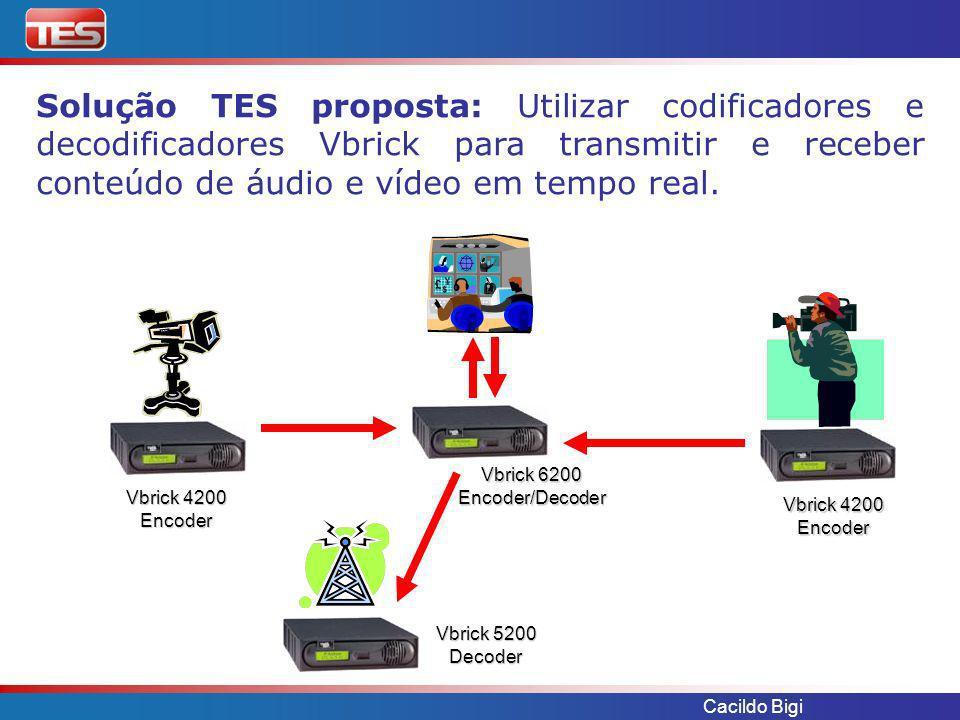 Solução TES proposta: Utilizar codificadores e decodificadores Vbrick para transmitir e receber conteúdo de áudio e vídeo em tempo real.
