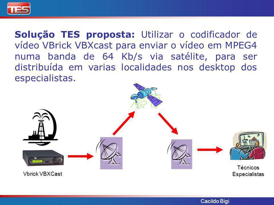 Solução TES proposta: Utilizar o codificador de vídeo VBrick VBXcast para enviar o vídeo em MPEG4 numa banda de 64 Kb/s via satélite, para ser distribuída em varias localidades nos desktop dos especialistas.