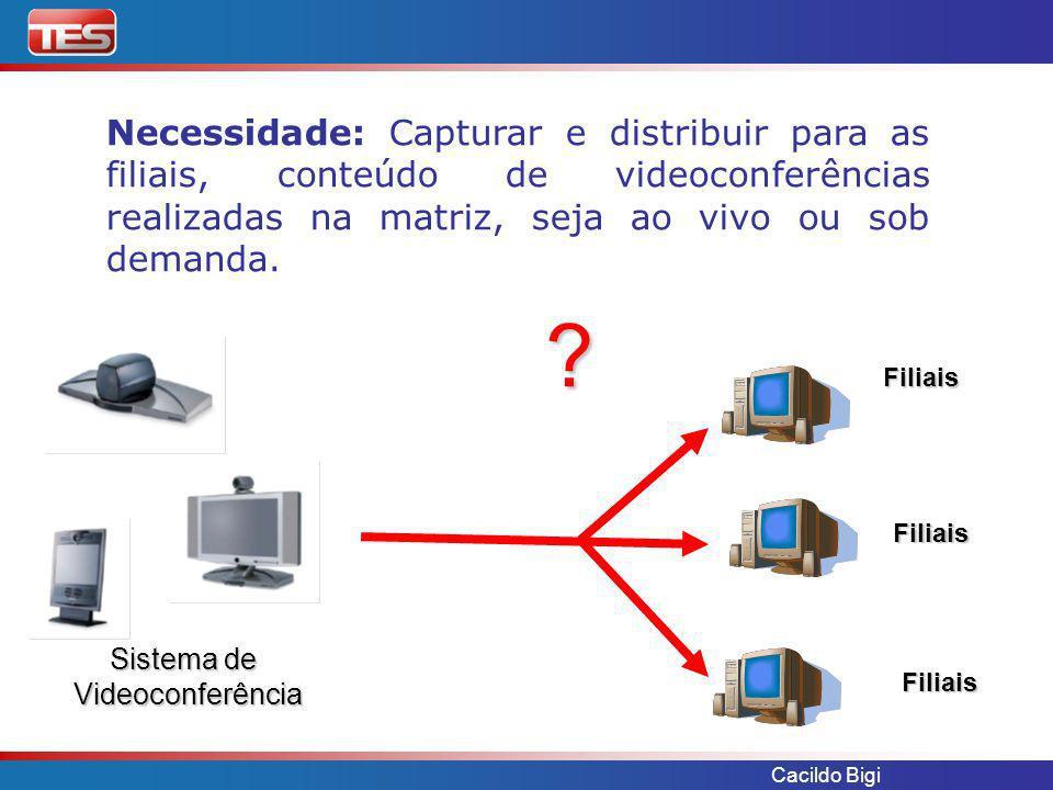 Necessidade: Capturar e distribuir para as filiais, conteúdo de videoconferências realizadas na matriz, seja ao vivo ou sob demanda.