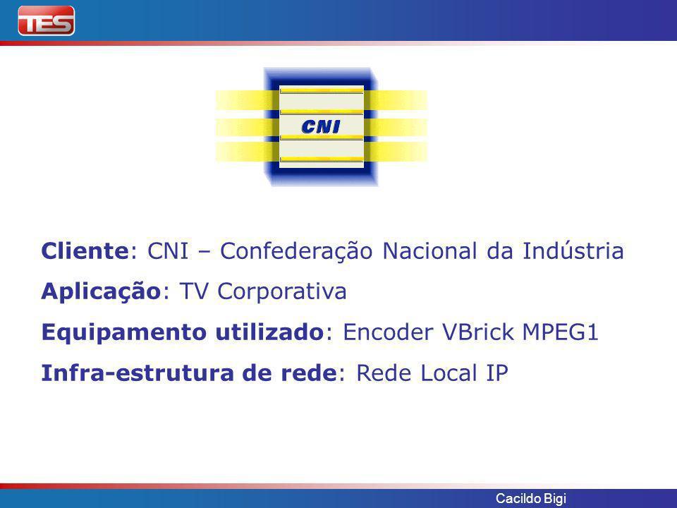 Cliente: CNI – Confederação Nacional da Indústria