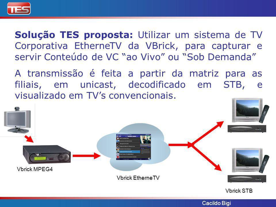 Solução TES proposta: Utilizar um sistema de TV Corporativa EtherneTV da VBrick, para capturar e servir Conteúdo de VC ao Vivo ou Sob Demanda