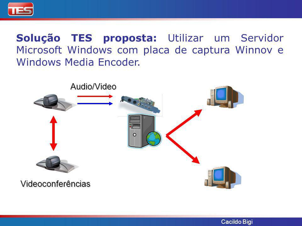 Solução TES proposta: Utilizar um Servidor Microsoft Windows com placa de captura Winnov e Windows Media Encoder.