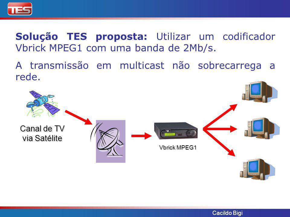 A transmissão em multicast não sobrecarrega a rede.