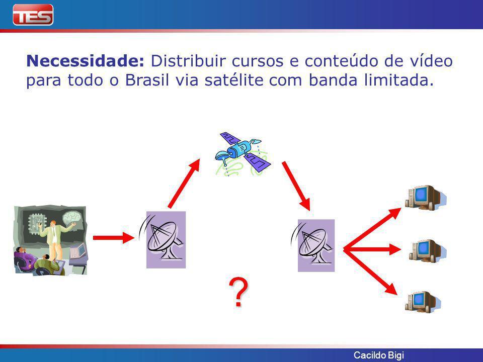 Necessidade: Distribuir cursos e conteúdo de vídeo para todo o Brasil via satélite com banda limitada.
