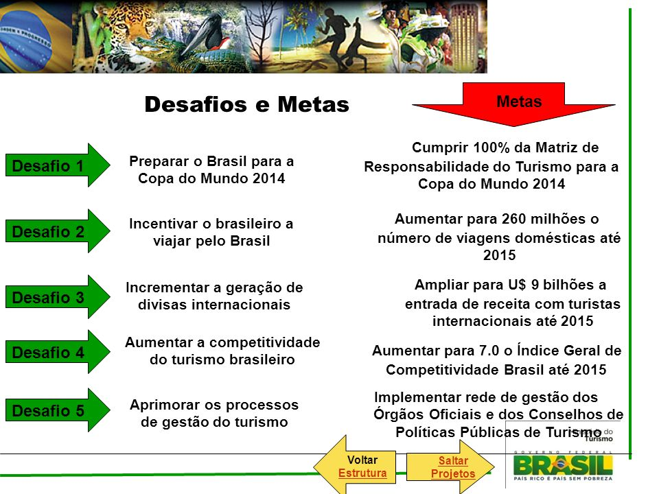 Metas Desafios e Metas. Cumprir 100% da Matriz de Responsabilidade do Turismo para a Copa do Mundo 2014.