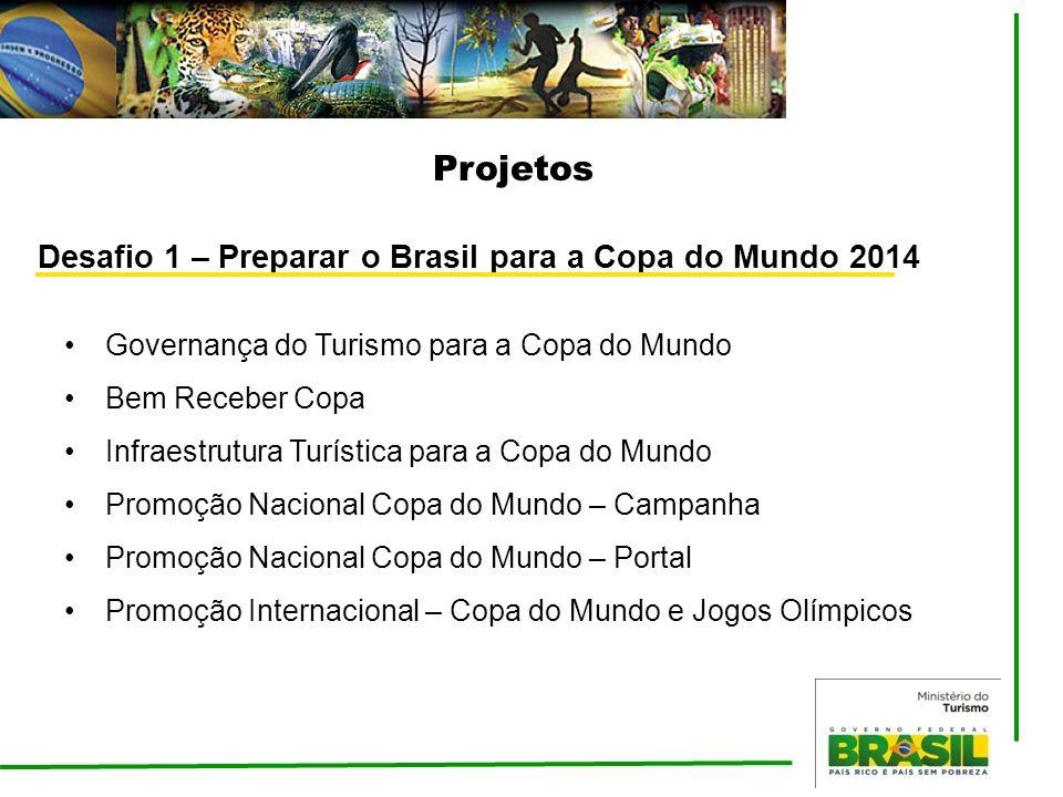 Projetos Desafio 1 – Preparar o Brasil para a Copa do Mundo 2014