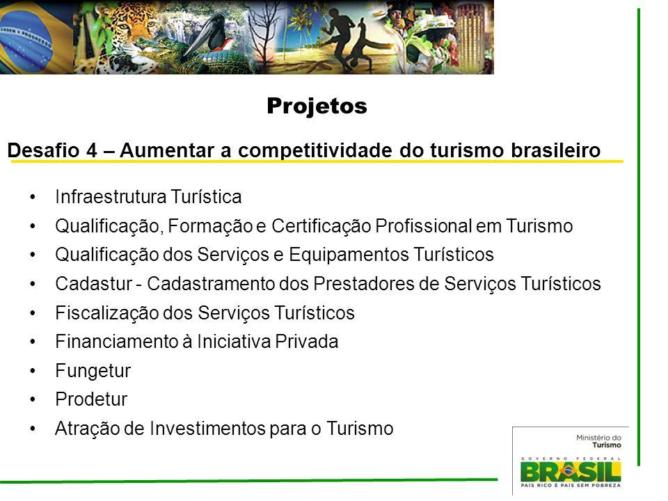 Projetos Desafio 4 – Aumentar a competitividade do turismo brasileiro