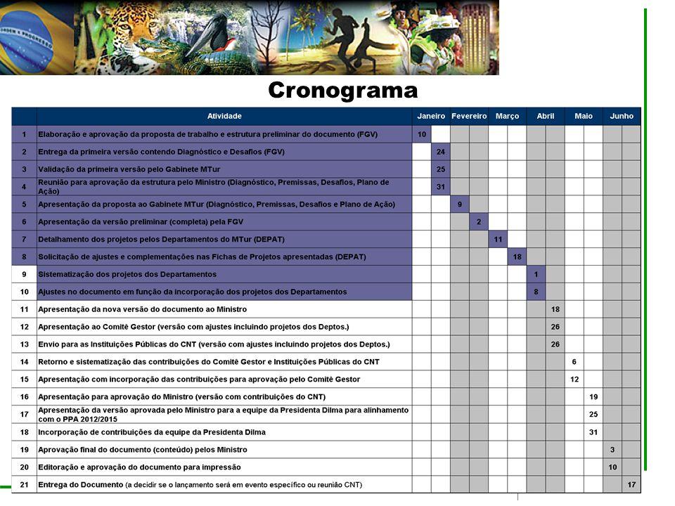 Cronograma 29