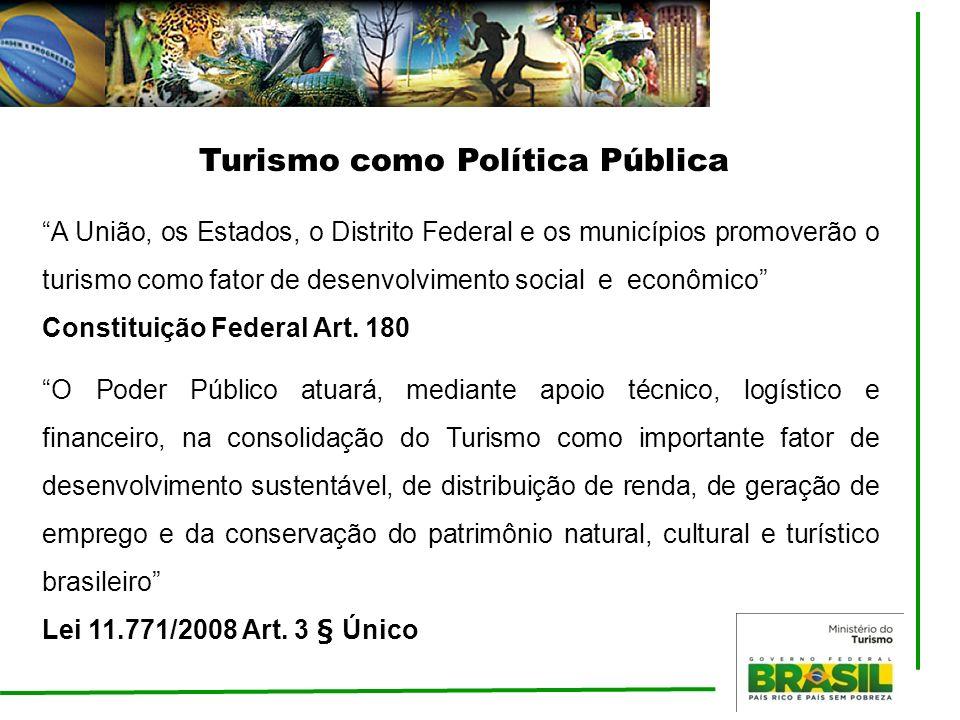 Turismo como Política Pública
