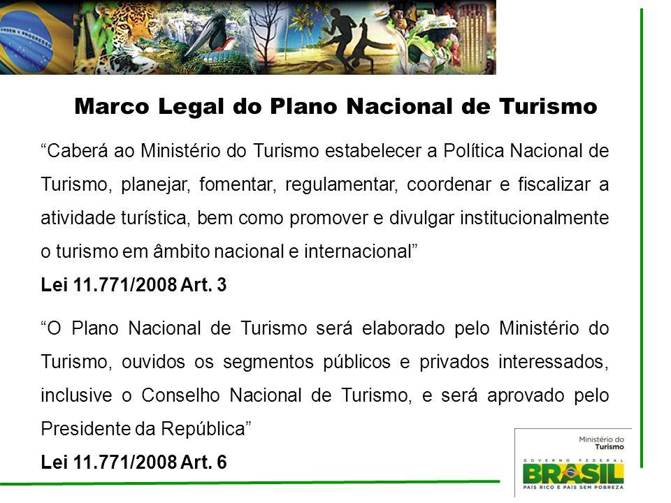 Marco Legal do Plano Nacional de Turismo