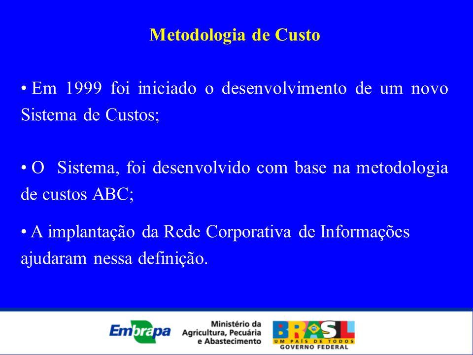 Metodologia de CustoEm 1999 foi iniciado o desenvolvimento de um novo Sistema de Custos;