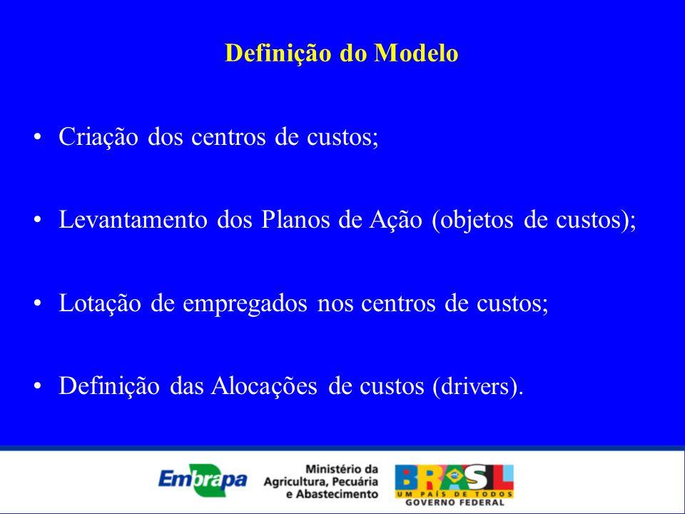 Definição do ModeloCriação dos centros de custos; Levantamento dos Planos de Ação (objetos de custos);