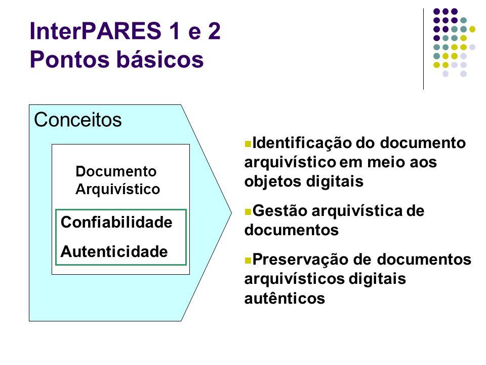 InterPARES 1 e 2 Pontos básicos